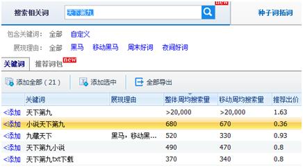 利用移动SEO做小说网站排名月入5万+的思路02