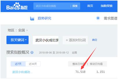 利用seo技术排名热点新闻词引流(日IP增加2万+)04