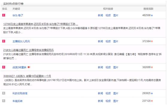 利用seo技术排名热点新闻词引流(日IP增加2万+)05